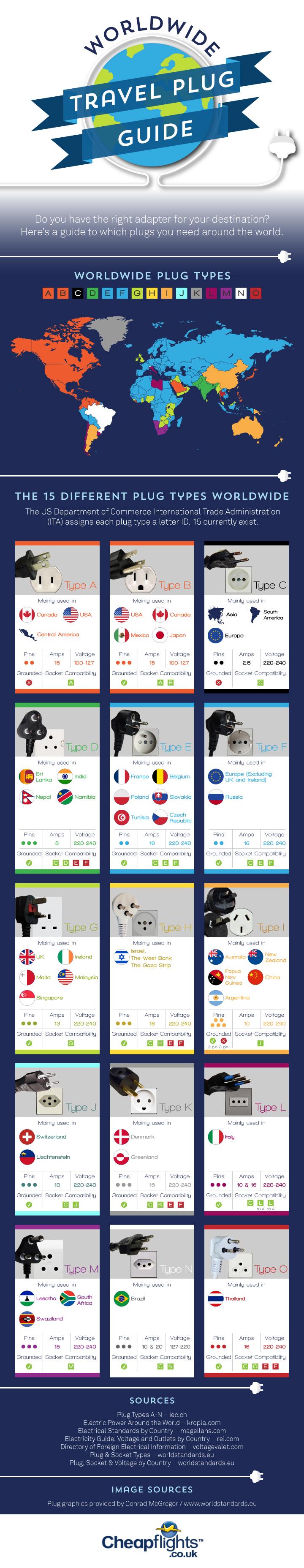 worldwide-travel-plug-guide-v3