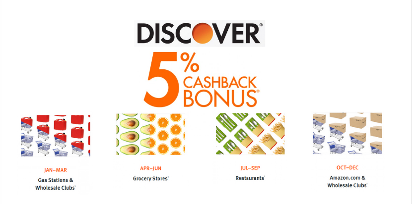 Only Four Days Left To Maximize Discover's Quarterly Bonus Categories