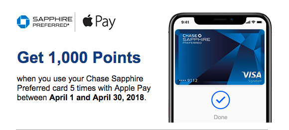 Easy Way To Earn 1000 Bonus Ultimate Rewards Points (If You'reLucky)